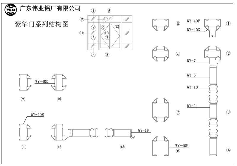 产品结构说明图
