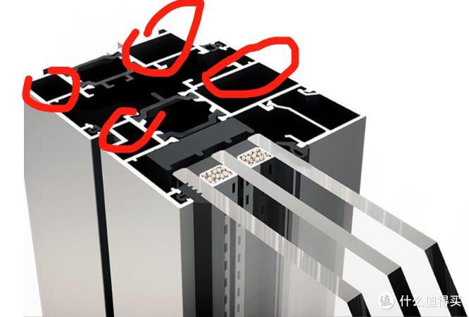 隔热铝型材的多型腔结构
