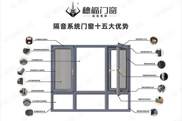 什么叫真正系统门窗