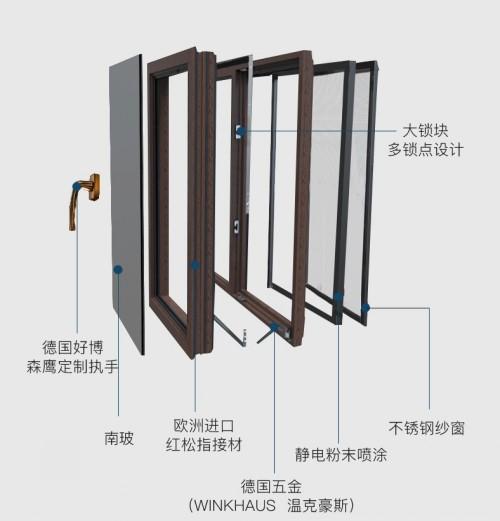 北京铝包木门窗价格是多少钱一平米?
