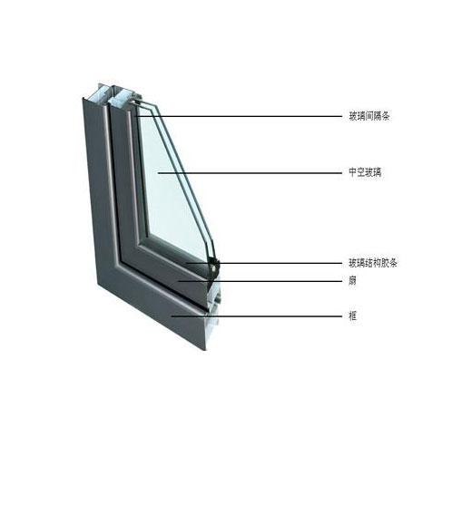60系列和65系列忠旺断桥铝门窗有哪些不同