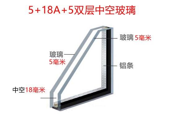 断桥铝中空玻璃5+18A+5双玻是什么意思?